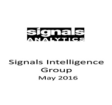 Signals Intelligence Group raised $5.25 million from Qumra